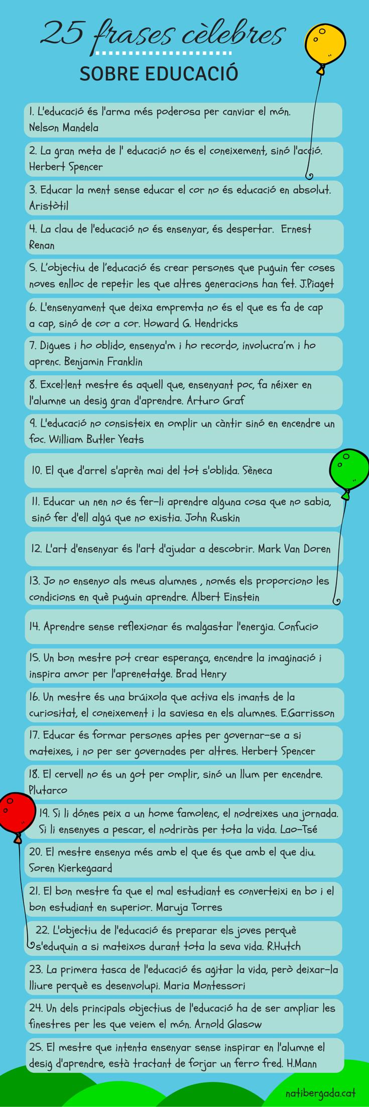 Les 25 Millors Frases Celebres Sobre Educacio I Natibergada Cat