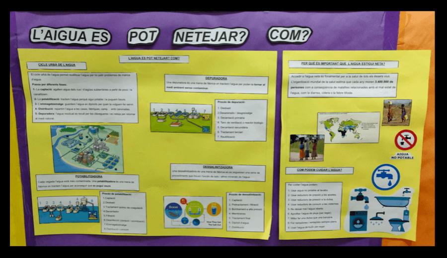L'aprenentatge basat en projectes: mural, recollida d'informació, recerca, continguts aprenentatge