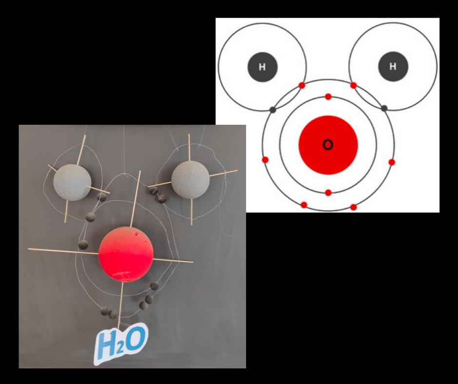 L'aprenentatge basat en projectes: molècula de l'aigua, maqueta