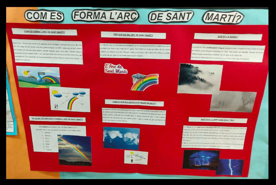 L'aprenentatge basat en projectes: mural continguts treballats