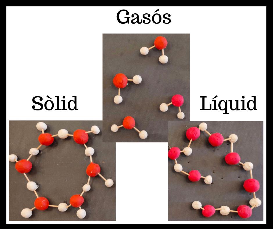 El treball per projectes: estats de l'aigua, molècula, modelització, maqueta